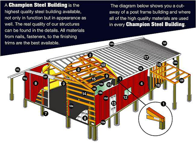 Steel Structures And Pole Building Design Serving Hayden